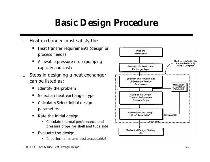 Heat Exchanger Heat Exchanger Selection