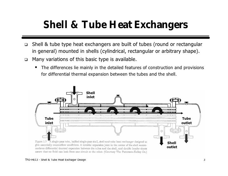 thesis on shell and tube heat exchanger You need locke essays concerning human understanding to make sure it's accurate thesis on shell and tube heat exchanger our essay writing is a key to strong leadership, constant.