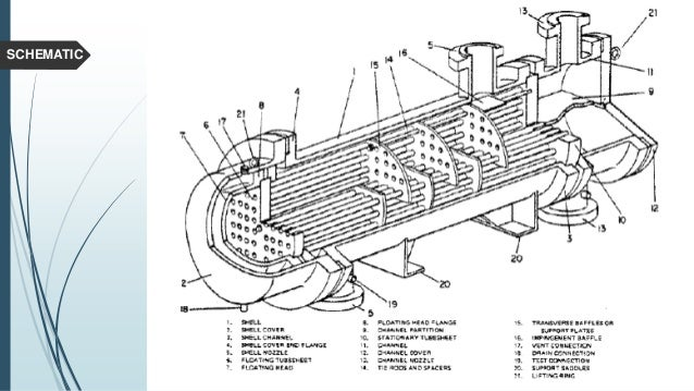 thesis on shell and tube heat exchanger
