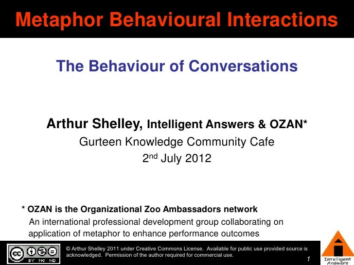 Metaphor Behavioural Interactions        The Behaviour of Conversations      Arthur Shelley, Intelligent Answers & OZAN*  ...