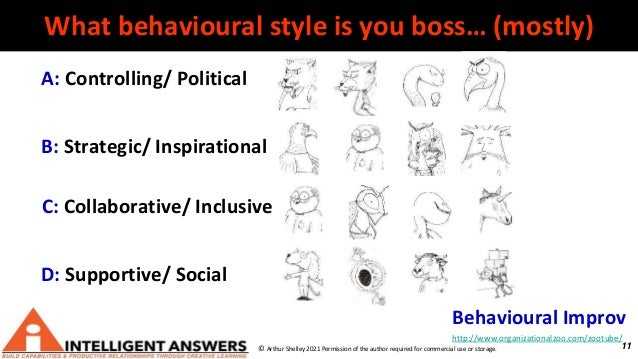 11 What behavioural style is you boss… (mostly) A: Controlling/ Political © Arthur Shelley 2021 Permission of the author r...