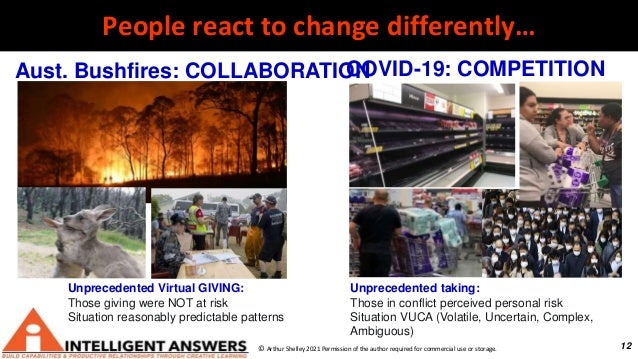 12 People react to change differently… © Arthur Shelley 2021 Permission of the author required for commercial use or stora...