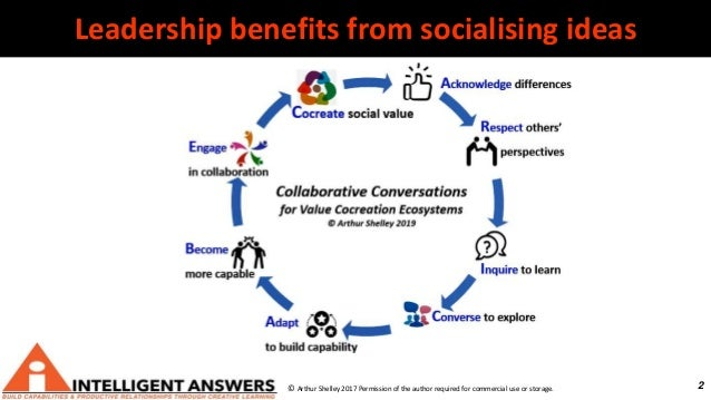 2 Leadership benefits from socialising ideas © Arthur Shelley 2017 Permission of the author required for commercial use or...