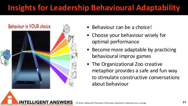 21 Insights for Leadership Behavioural Adaptability • Behaviour can be a choice! • Choose your behaviour wisely for optima...