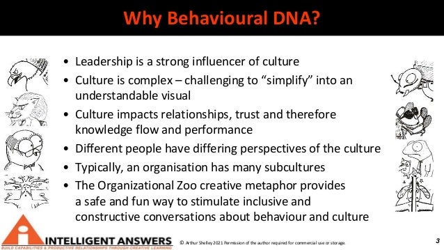 """3 Why Behavioural DNA? • Leadership is a strong influencer of culture • Culture is complex – challenging to """"simplify"""" int..."""