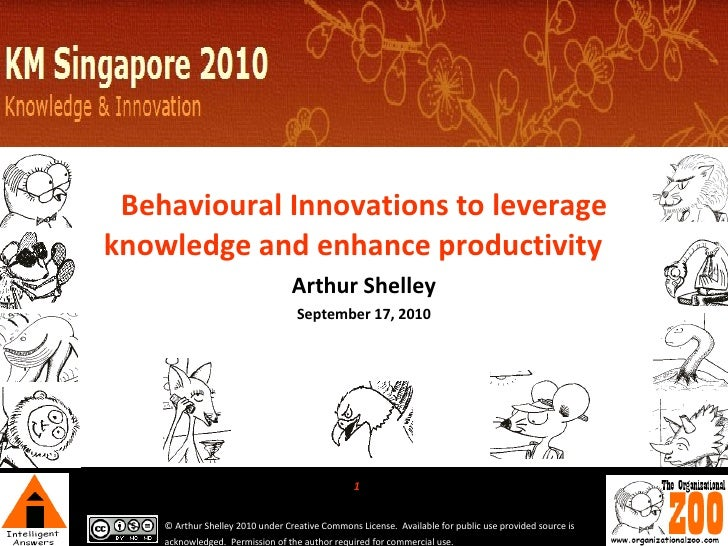 Behavioural Innovations to leverage knowledge and enhance productivity       Arthur Shelley September 17, 2010