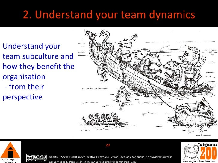 5 Key Benefits of Teamwork and Collaboration