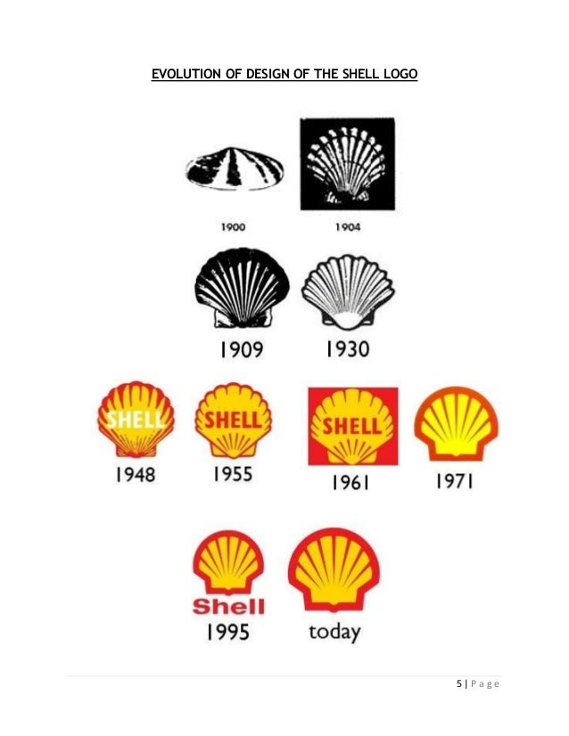 Shell logo History and design elements