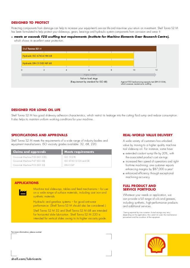 Shell lube handbook ver 1 feb 8th 2018