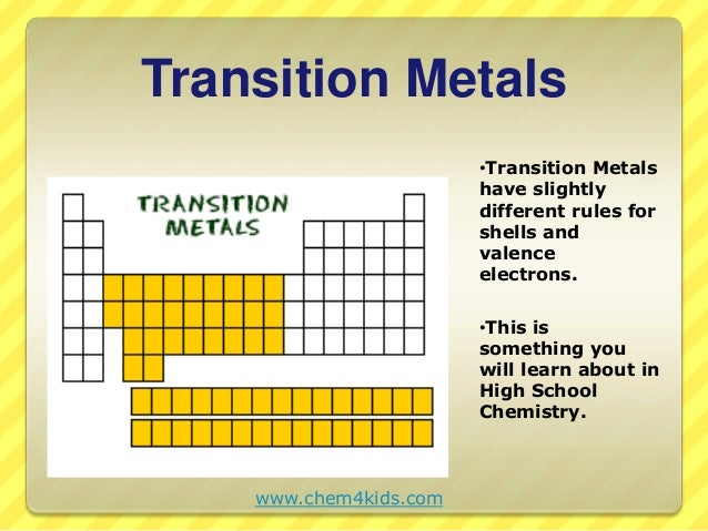 Shells/ Valence Electrons