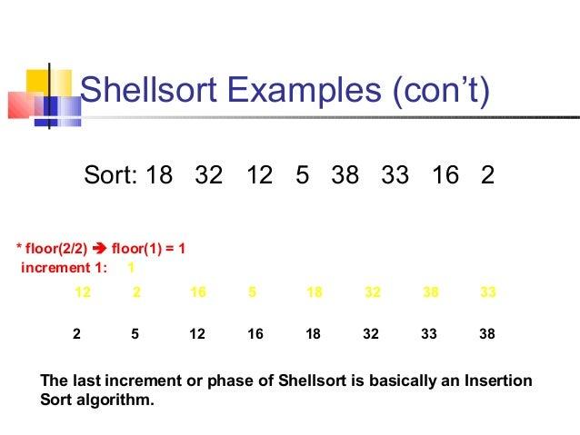 Algorithm & data structure lec2.
