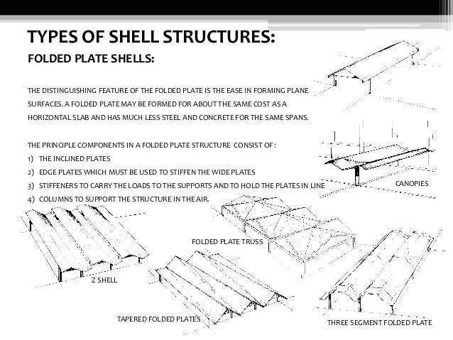 Shell structures advanced building construction cylindrical shell combined with spherical shell 16 fandeluxe Image collections