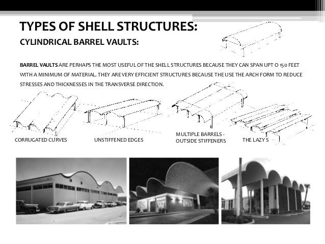 Shell structures advanced building construction folded plate truss z shell tapered folded plates three segment folded plate 17 fandeluxe Image collections