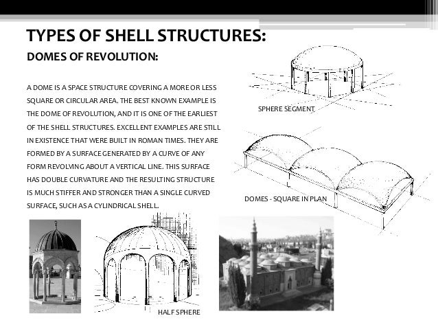 Shell structures- advanced building construction