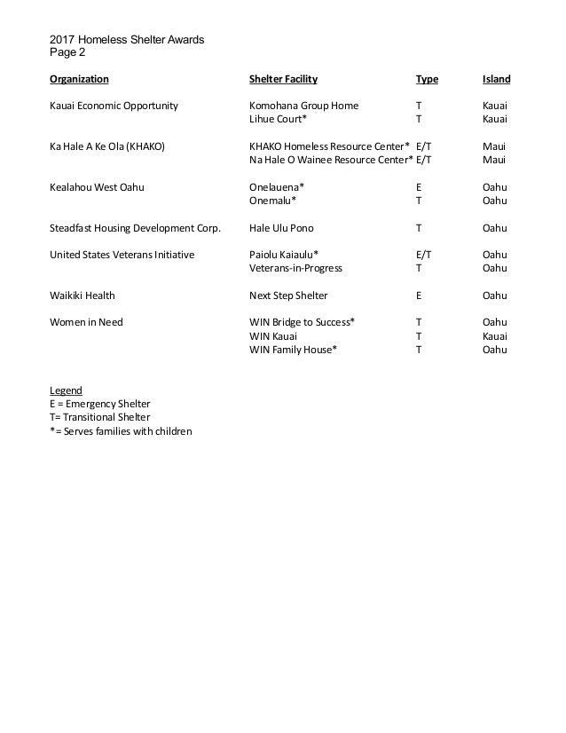 Hawaii homeless shelter RFP 2017 award listing