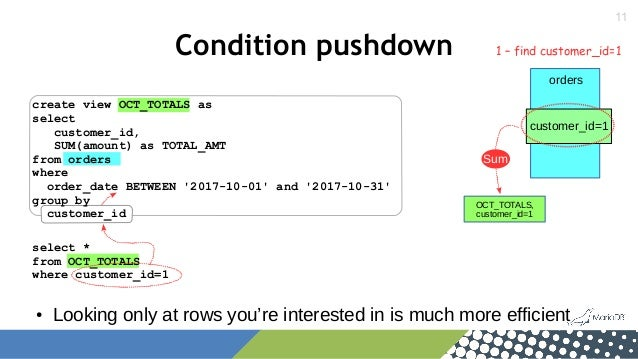 11 Condition pushdown select * from OCT_TOTALS where customer_id=1 orders 1 – find customer_id=1 OCT_TOTALS, customer_id=1...