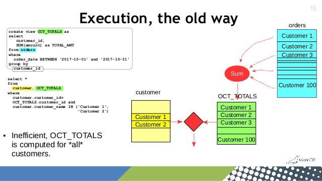 15 Execution, the old way Sum orders select * from customer, OCT_TOTALS where customer.customer_id= OCT_TOTALS.customer_id...
