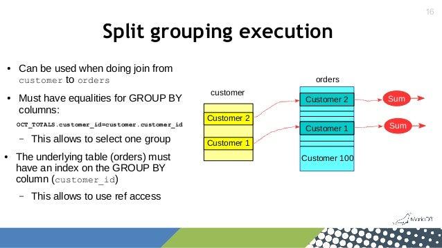 16 Split grouping execution Sum customer Customer 2 Customer 2 Customer 1 Customer 100 orders Customer 1 Customer 1 Custom...