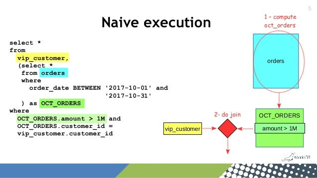5 Naive execution select * from vip_customer, (select * from orders where order_date BETWEEN '2017-10-01' and '2017-10-31'...