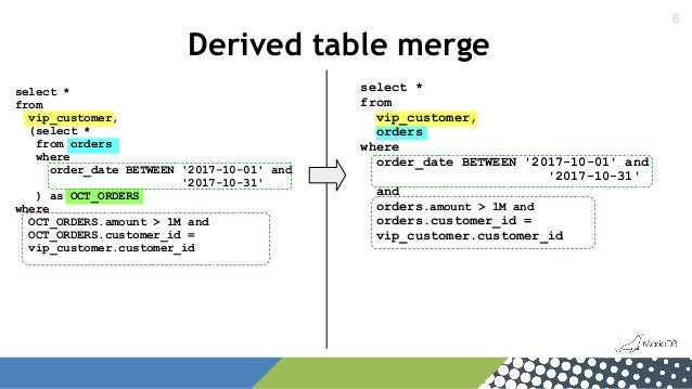 6 Derived table merge select * from vip_customer, (select * from orders where order_date BETWEEN '2017-10-01' and '2017-10...