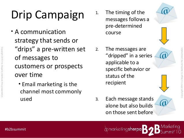 marketing communication campaign case study 12 b2b content marketing examples and case studies for which helps companies personalize customer communications the campaign included a mix of assets and.