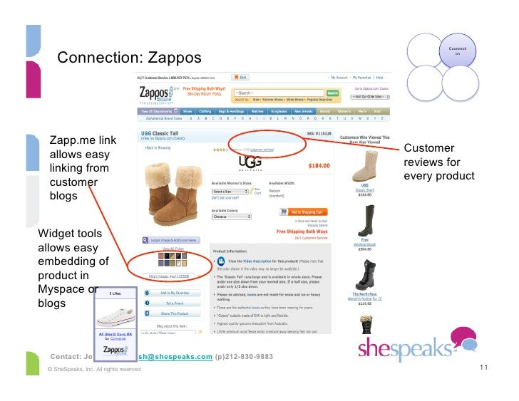 Coonnecti       Connection: Zappos                                                                       on      Zapp.me l...