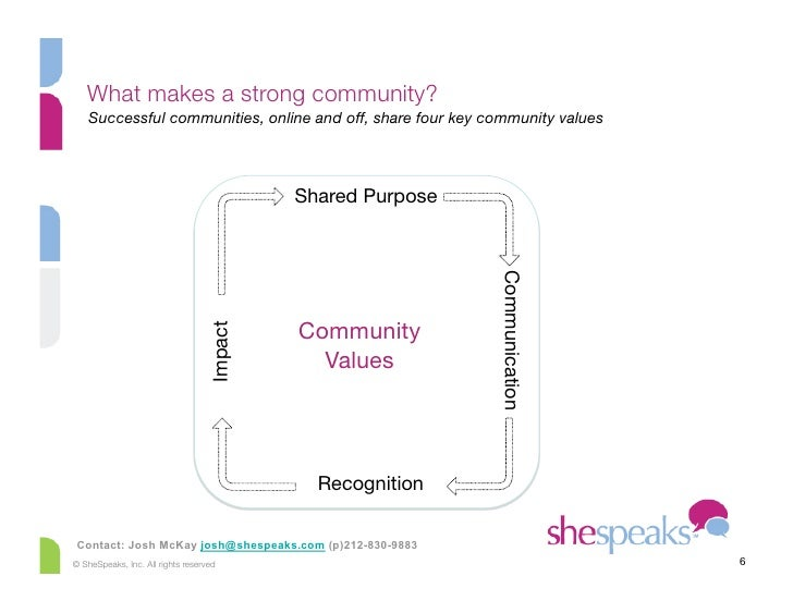 What makes a strong community?     Successful communities, online and off, share four key community values                ...