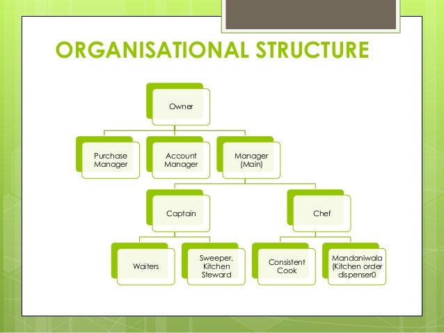subway organization structure Foodbeast subway has surpassed mcdonald's in terms of global locations the sandwich chain has more than 40,000 locations, compared with mcdonald's 35,000 and while mcdonald's is struggling with lagging sales, subway is plotting an ambitious expansion to 100,000 restaurants by 2030.