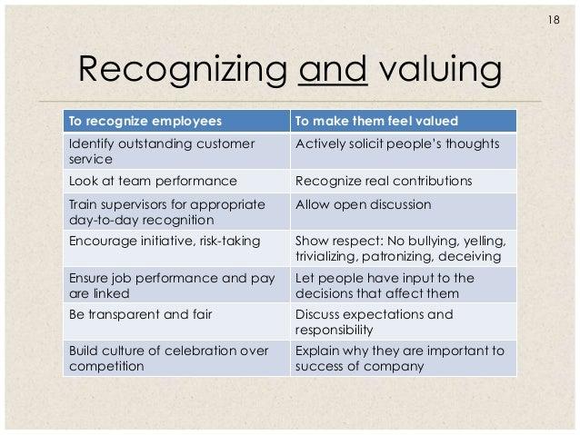 Successful motivation employee recognition that works unfavorable 18 altavistaventures Images