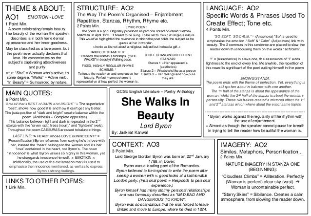 She Walks in Beauty Analysis by Lord Byron- Summary ...