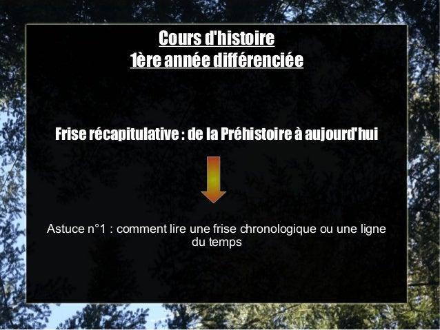 Cours d'histoireCours d'histoire 1ère année différenciée1ère année différenciée Frise récapitulative: de la Préhistoire à...