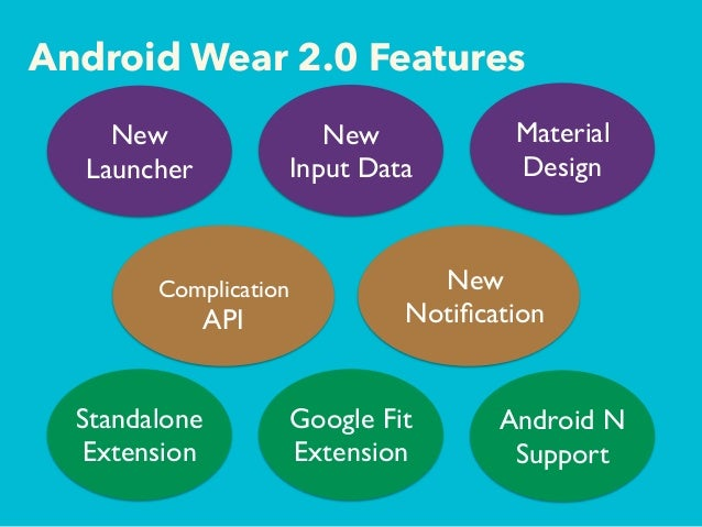Publishing Android Wear 2 0 Apps