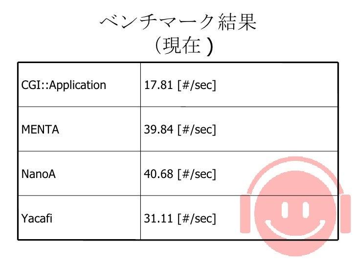 ベンチマーク結果 (現在 ) 17.81 [#/sec] CGI::Application 31.11 [#/sec] Yacafi 40.68 [#/sec] NanoA 39.84 [#/sec] MENTA
