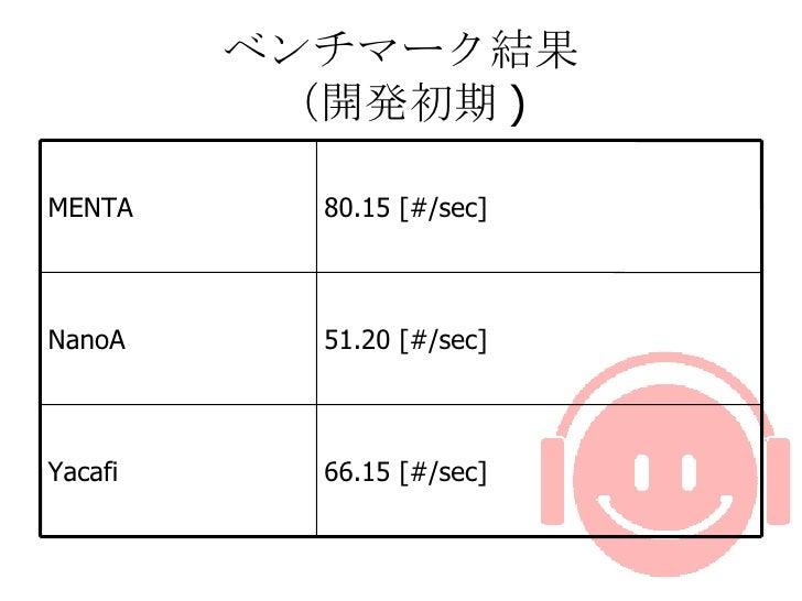 ベンチマーク結果 (開発初期 ) 66.15 [#/sec] Yacafi 51.20 [#/sec] NanoA 80.15 [#/sec] MENTA