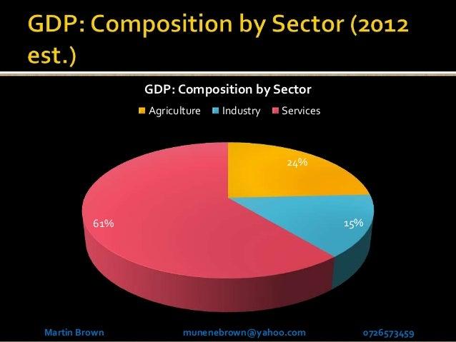 Shielding Kenya's Economy
