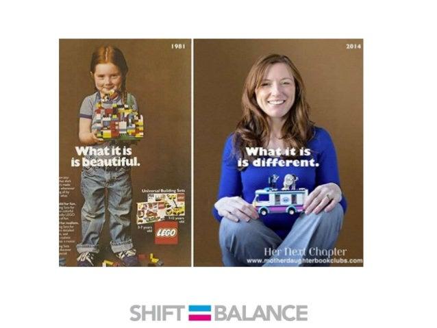 Shiftbalance worldtour Slide 3