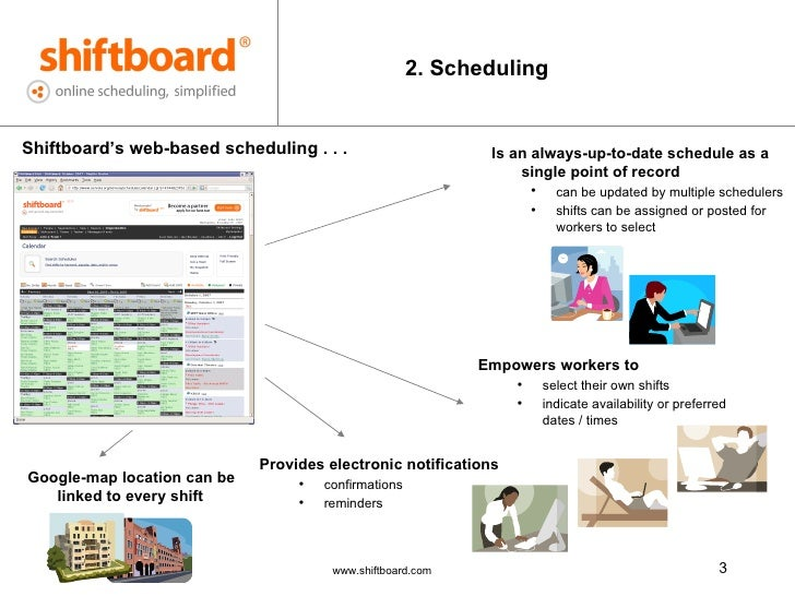 shiftboard online scheduling video