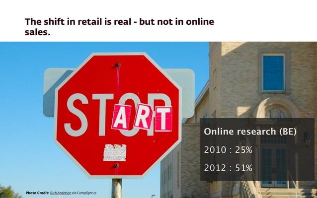 We're running (far) behind in online sales. We're running behind in online research - but we're taking giant steps forward...