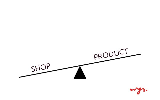 4. Shift from silos to multichannel