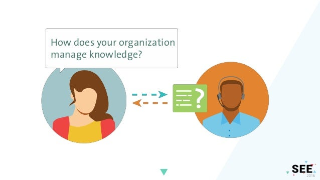 How does your organization manage knowledge?