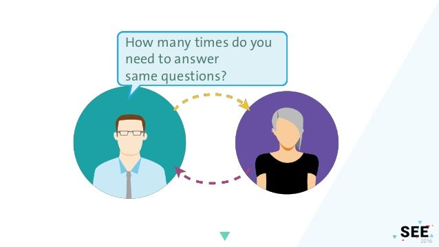 How many times do you need to answer same questions?