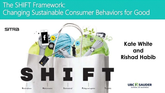 The SHIFT Framework: Changing Sustainable Consumer Behaviors for Good