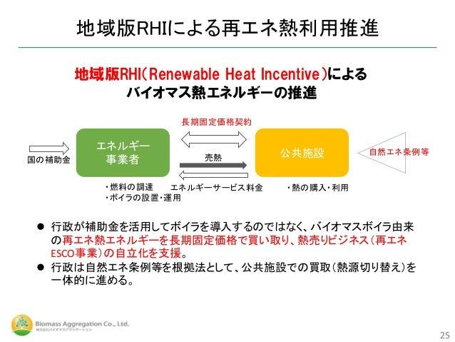 公共施設 エネルギー 事業者国の補助金 長期固定価格契約 売熱 エネルギーサービス料金 ⚫ 行政が補助金を活用してボイラを導入するのではなく、バイオマスボイラ由来 の再エネ熱エネルギーを長期固定価格で買い取り、熱売りビジネス(再エネ ESCO事...