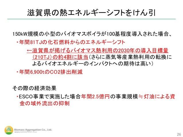 滋賀県の熱エネルギーシフトをけん引 26 150kW規模の小型のバイオマスボイラが100基程度導入された場合、 ・年間81TJの化石燃料からのエネルギーシフト ←滋賀県が掲げるバイオマス熱利用の2030年の導入目標量 (210TJ)の約4割に該...