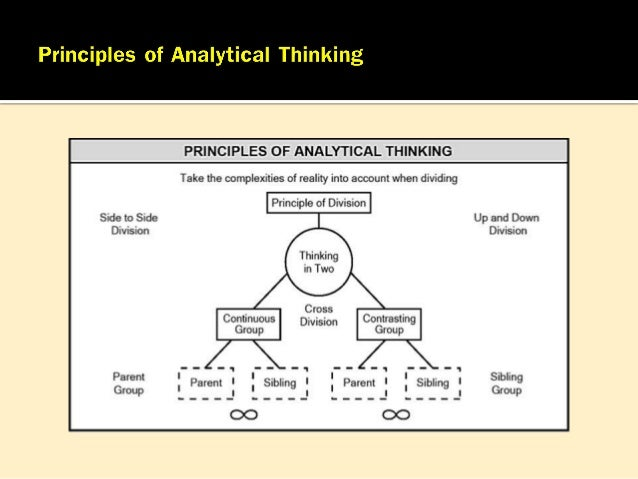 Principles of Analytical Thinking