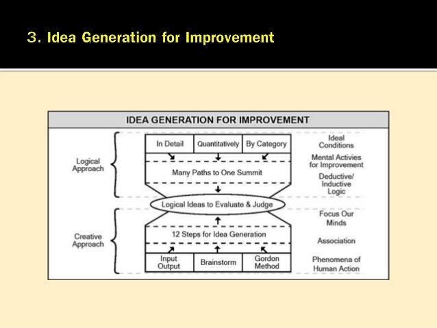 1.  2. 3.  4. 5.  กลไกการทางานกับเครื่องจักรกล (Mechanization and Motorization) เป็ นการศึกษาการ เคลื่อนที่ของวัสดุให้สอดค...