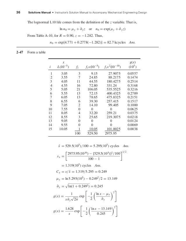 Shigley Mechanical Engineering Design 8th Edition Pdf