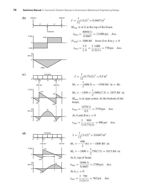 Mechanical Engineering Design Shigley
