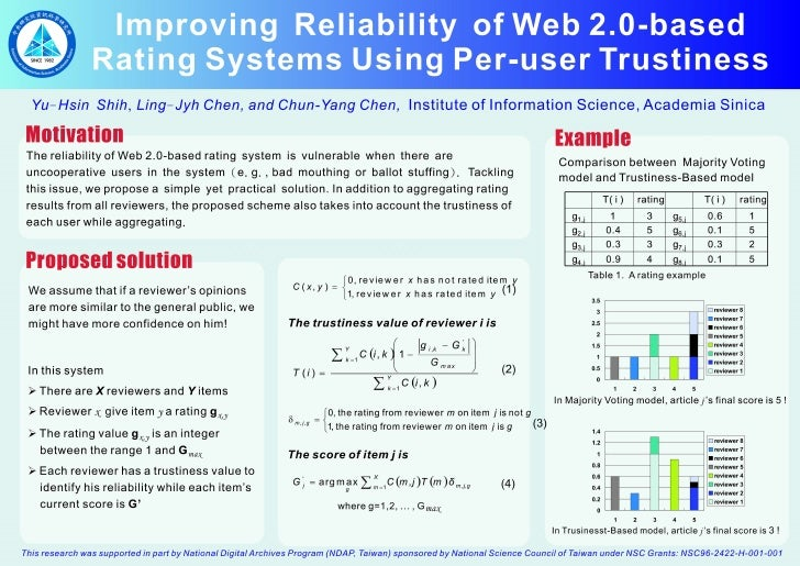 Improving Reliability of Web 2.0-based Rating Systems Using Per-user Trustiness