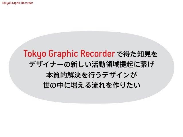 グラフィックレコードの仕組み Recording 聞く 描く 解釈 抽出